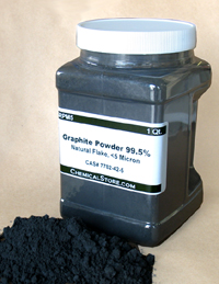 Graphite Powder, Micronized Flake, 95+%