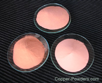 Copper Powder 99.8%, Electronic Grade, Mesh 325